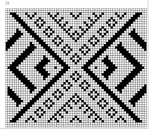 Bhutan: Textile Designs. Vol. 3 / Band 1 + 2