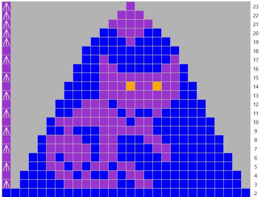 ChartMaker – Software – Tests