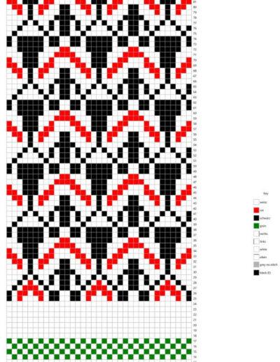 Mitten Pattern by Zanis Ventaskrasts